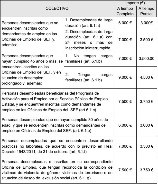 subvenciones_contratos_indefinidos-altec-asesoria