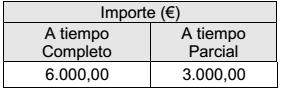 subvenciones_contratos_indefinidos_murcia-altec-asesoria