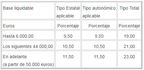 TABLA RENTAS DEL AHORRO- ALTEC ASESORIA